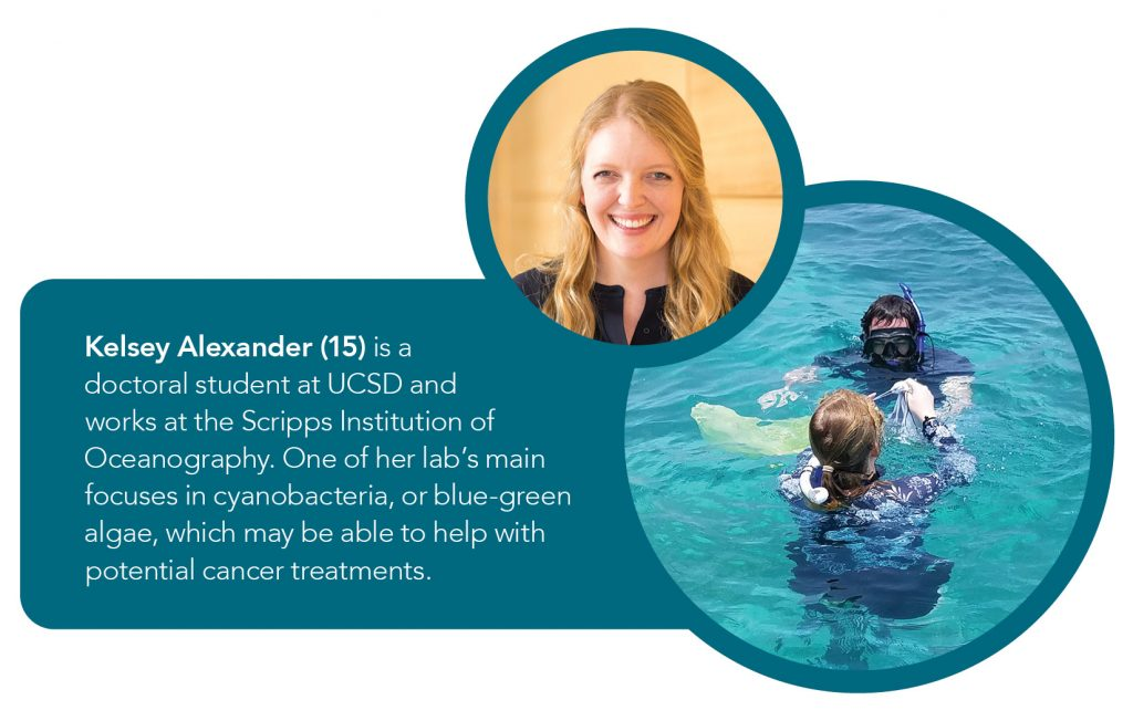 Kelsey Alexander (15) is a doctoral student at UCSD and works at the Scripps Institution of Oceanography. One of her lab's main focuses is cyanobacteria, or blue-green algae, which may be able to help with potential cancer treatments.